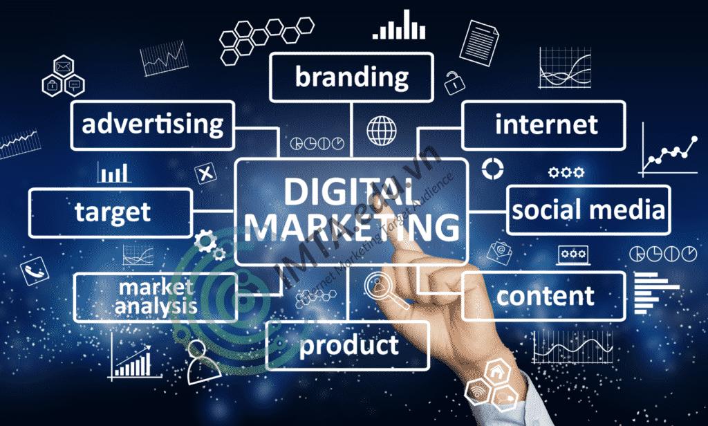 giải pháp marketing online
