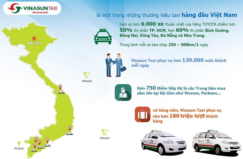 quảng cáo taxi vinasun tại 64 tỉnh thành